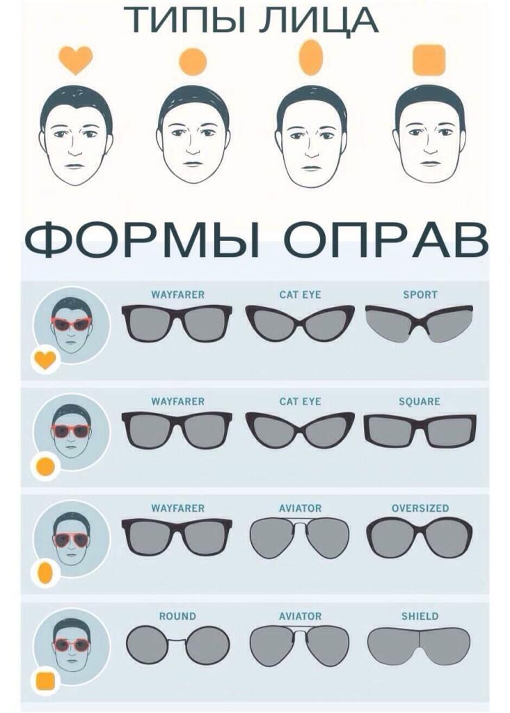 Мужские типы лица и формы оправ