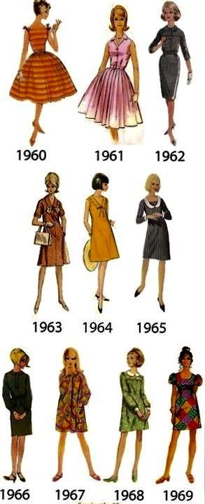силуэты платьев 60х годов